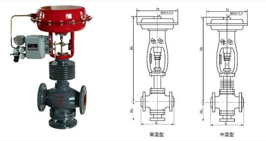 ZX型气动薄膜三通调节阀